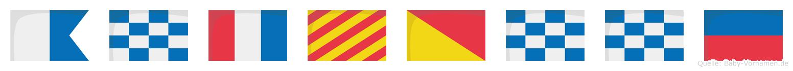 Antyonne im Flaggenalphabet