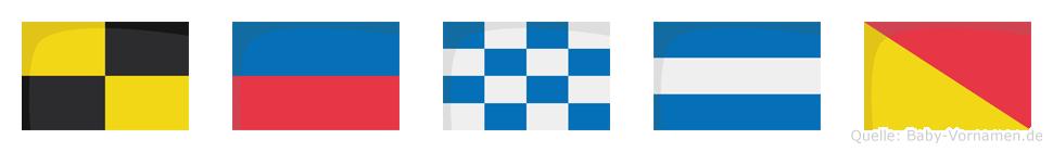 Lenjo im Flaggenalphabet