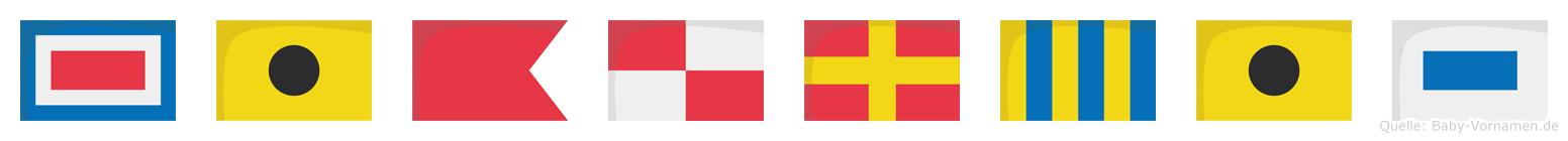 Wiburgis im Flaggenalphabet