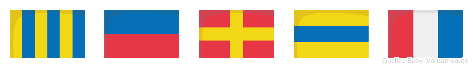 Gerdt im Flaggenalphabet