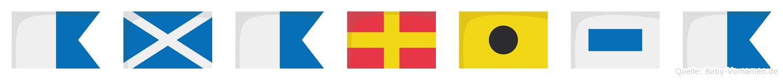 Amarisa im Flaggenalphabet