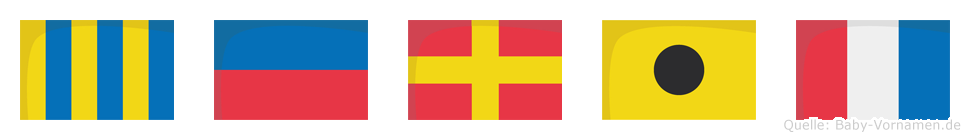 Gerit im Flaggenalphabet