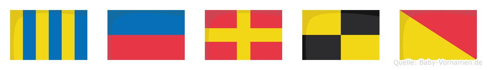 Gerlo im Flaggenalphabet