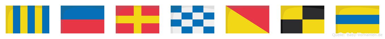 Gernold im Flaggenalphabet