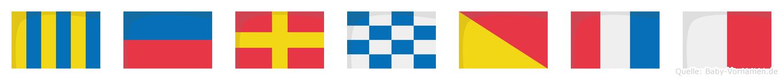 Gernoth im Flaggenalphabet