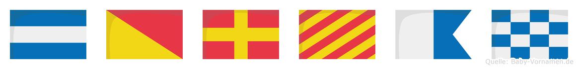 Joryan im Flaggenalphabet