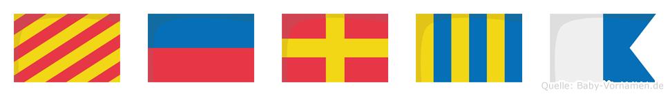 Yerga im Flaggenalphabet