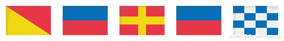 Ören im Flaggenalphabet