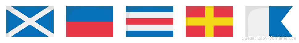 Mecra im Flaggenalphabet