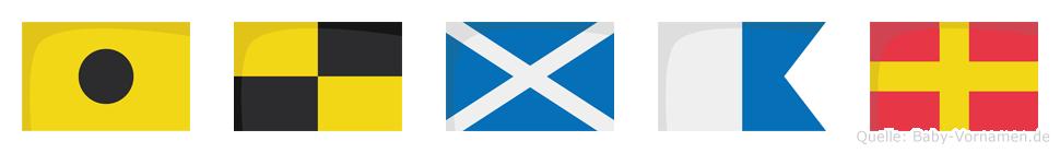 Ilmar im Flaggenalphabet