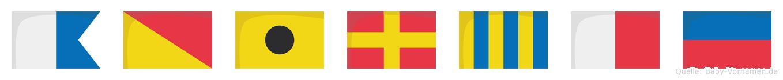 Aoirghe im Flaggenalphabet