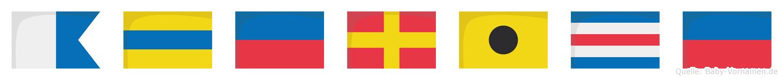 Aderice im Flaggenalphabet
