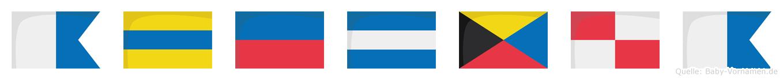 Adejzua im Flaggenalphabet