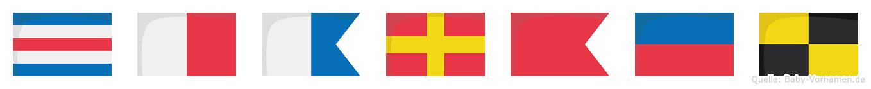 Charbel im Flaggenalphabet