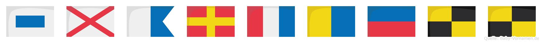 Svartkell im Flaggenalphabet