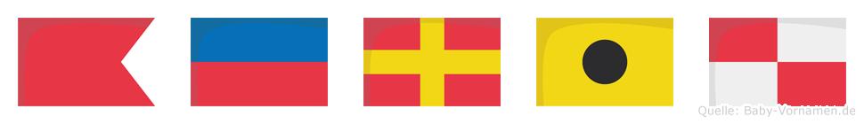 Beriu im Flaggenalphabet