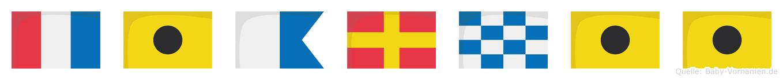 Tiarnii im Flaggenalphabet