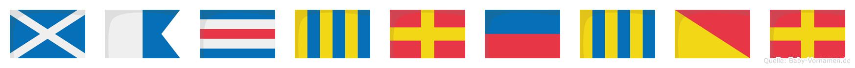 Macgregor im Flaggenalphabet