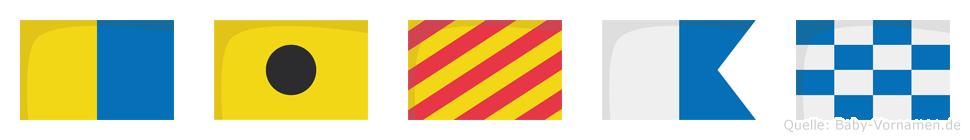 Kiyan im Flaggenalphabet