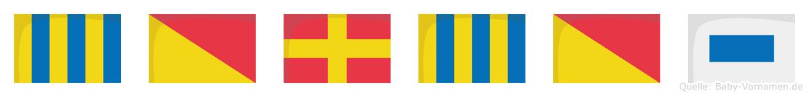 Gorgos im Flaggenalphabet