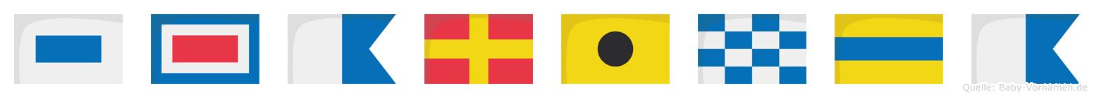Swarinda im Flaggenalphabet