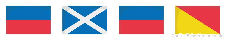 Emeo im Flaggenalphabet