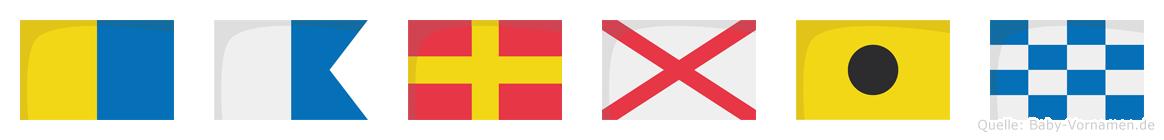 Karvin im Flaggenalphabet