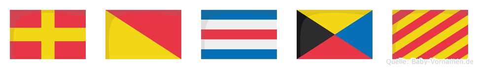Roczy im Flaggenalphabet