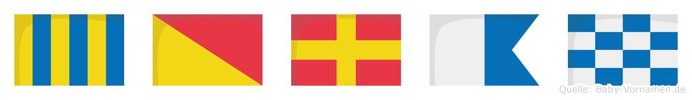 Goran im Flaggenalphabet
