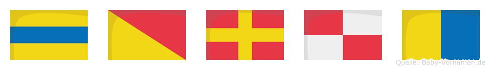 Doruk im Flaggenalphabet