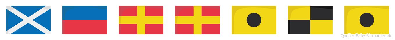 Merrili im Flaggenalphabet