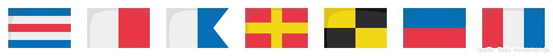 Charlet im Flaggenalphabet