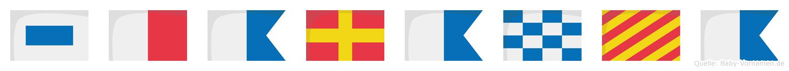 Sharanya im Flaggenalphabet