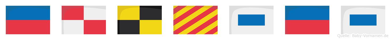 Eulyses im Flaggenalphabet
