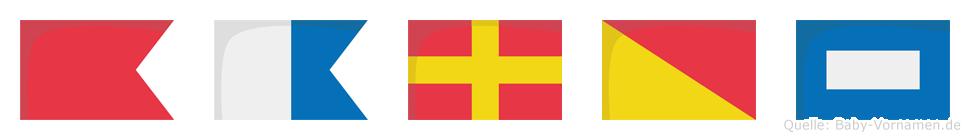Barop im Flaggenalphabet