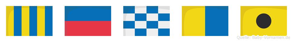 Genki im Flaggenalphabet