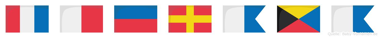Theraza im Flaggenalphabet