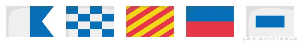 Anyes im Flaggenalphabet