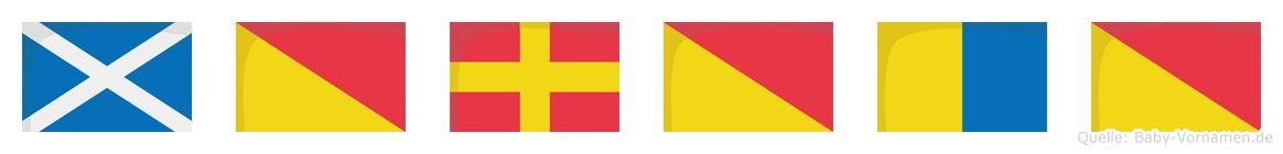 Moroko im Flaggenalphabet