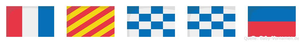 Tynne im Flaggenalphabet