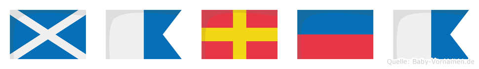 Marea im Flaggenalphabet