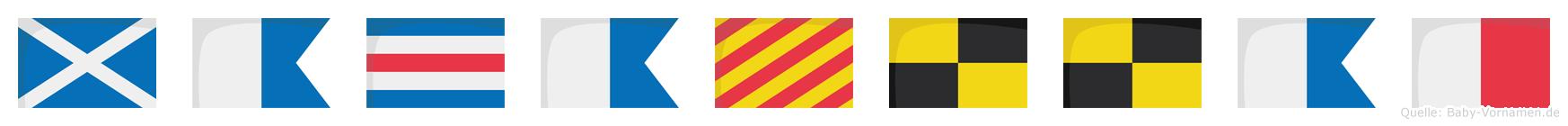 Macayllah im Flaggenalphabet