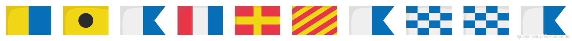 Kiatryanna im Flaggenalphabet