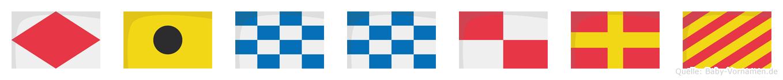 Finnury im Flaggenalphabet