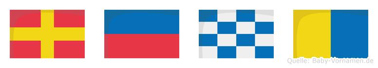 Renk im Flaggenalphabet