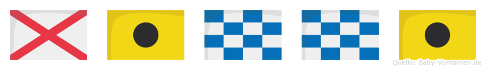 Vinni im Flaggenalphabet