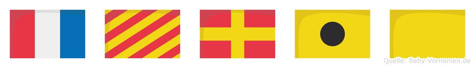 Tyriq im Flaggenalphabet