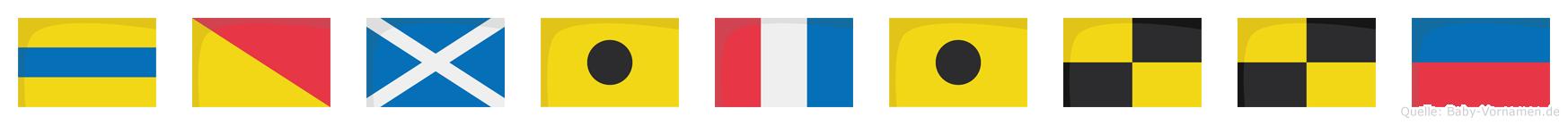 Domitille im Flaggenalphabet