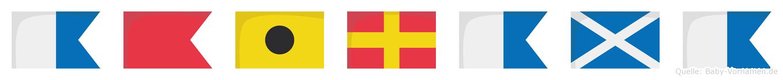Abirama im Flaggenalphabet