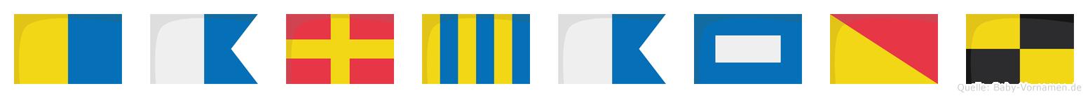 Kargapol im Flaggenalphabet
